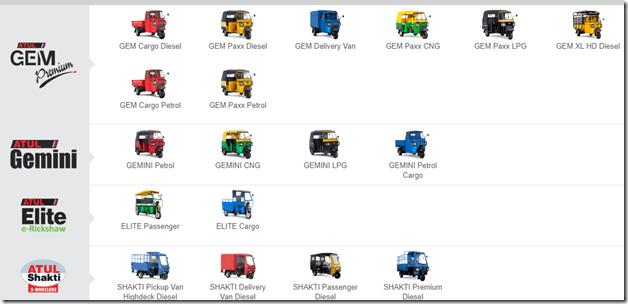 atul-auto-multibagger-autos.png